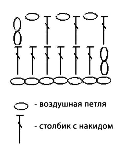 Схема вязания кофточки: