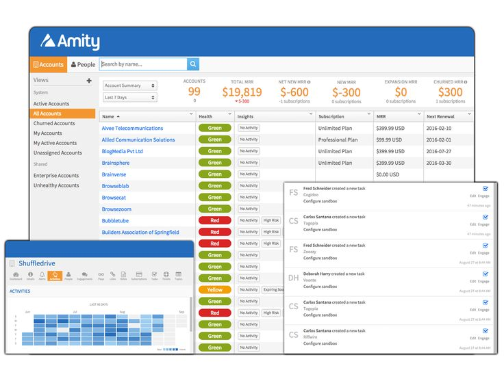 Amity's Customer Success Software Enables High-Precision Relationships.               See