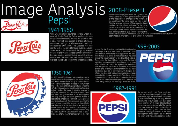 pest analysis for pepsi cola Pest analysis the pest analysis identifies changes in the market caused by: political , economical, social and technological factors political analysis and factors: those non- alcoholic beverages like coca-cola, are within the food category, under the fda (food and drug administration.