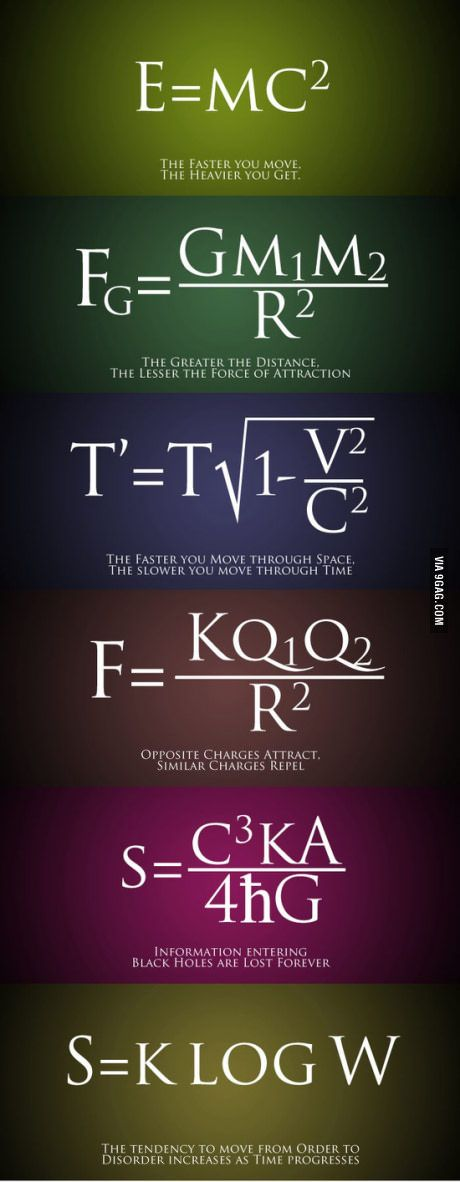 Simple Equations Poster