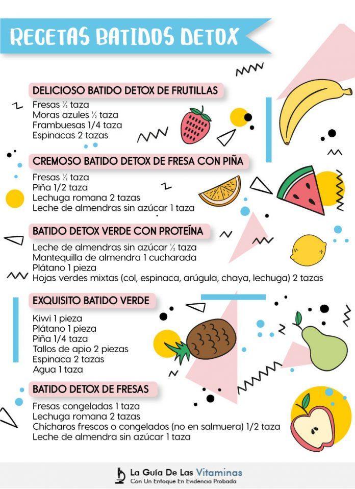 dieta detox de los 7 dias