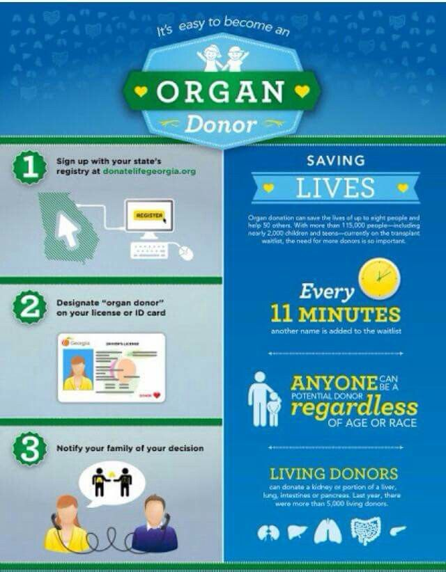 how to become a live organ donor in canada