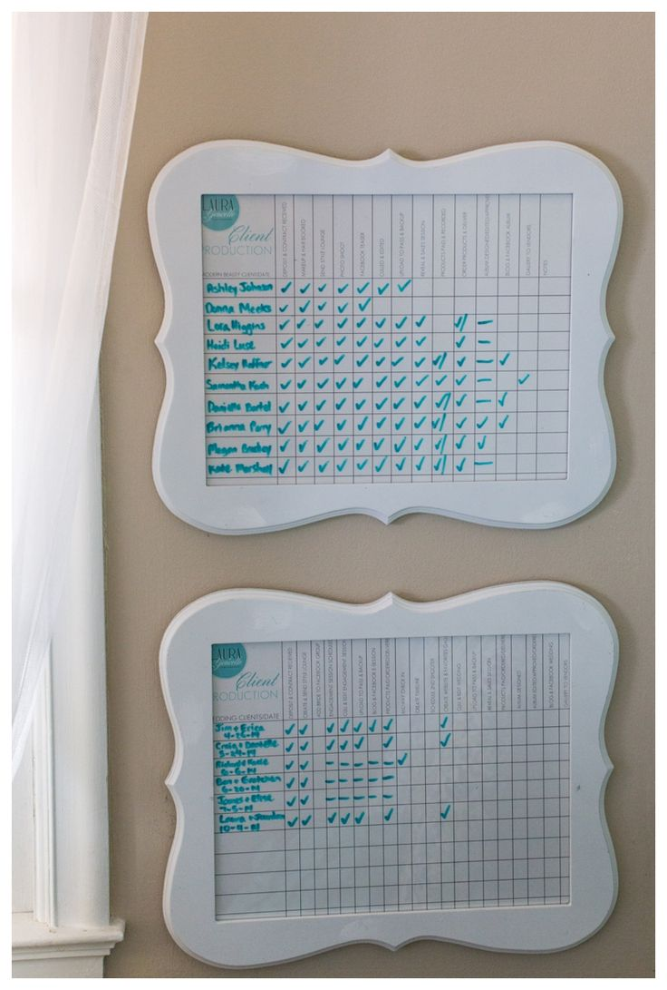 Production Charts for photographers. To keep track of an organized workflow with clients. Copyright Laura Gravelle Photography - www.lauragravelle.com