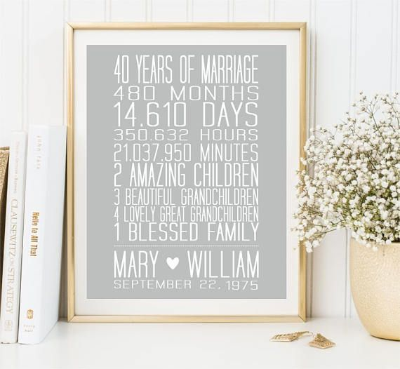 40th anniversary gift Print Personalized love story sign