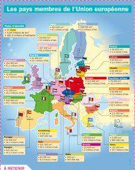 Fiche exposés : Les pays membres de l'Union européenne