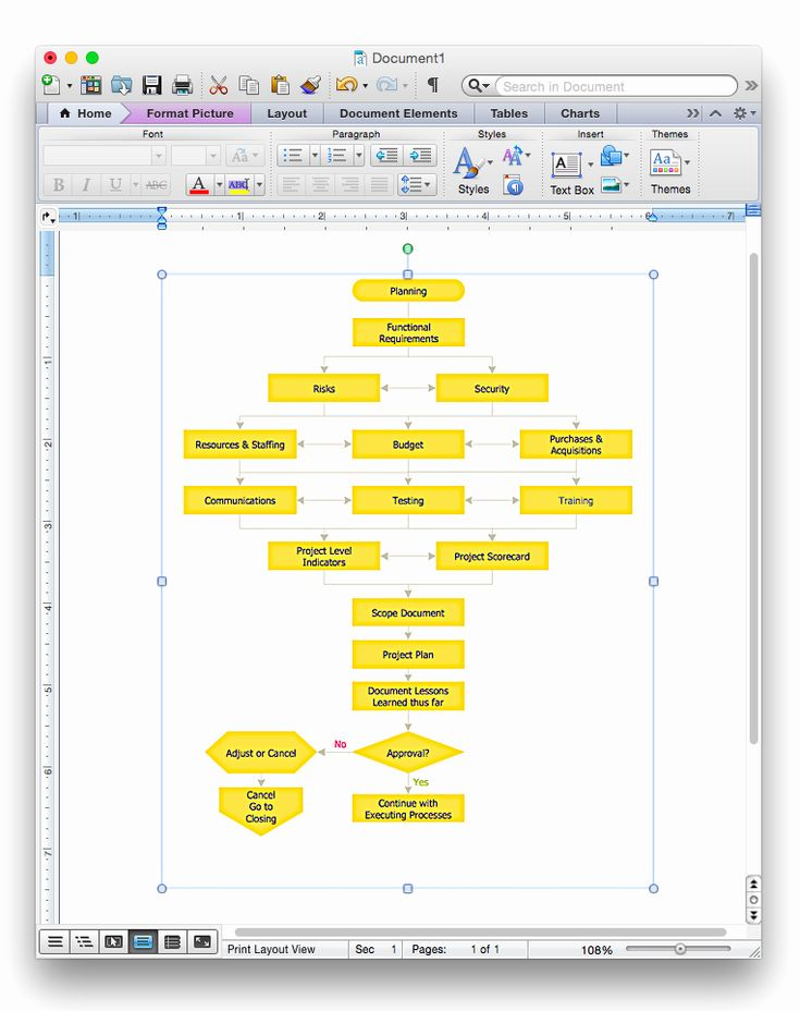 Process Flow Chart Template Word Best Of How To Add A