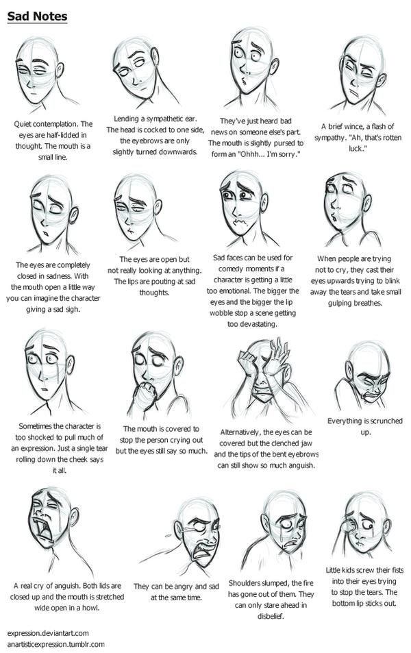 Pin On Different Types Of Emotion For Drawing