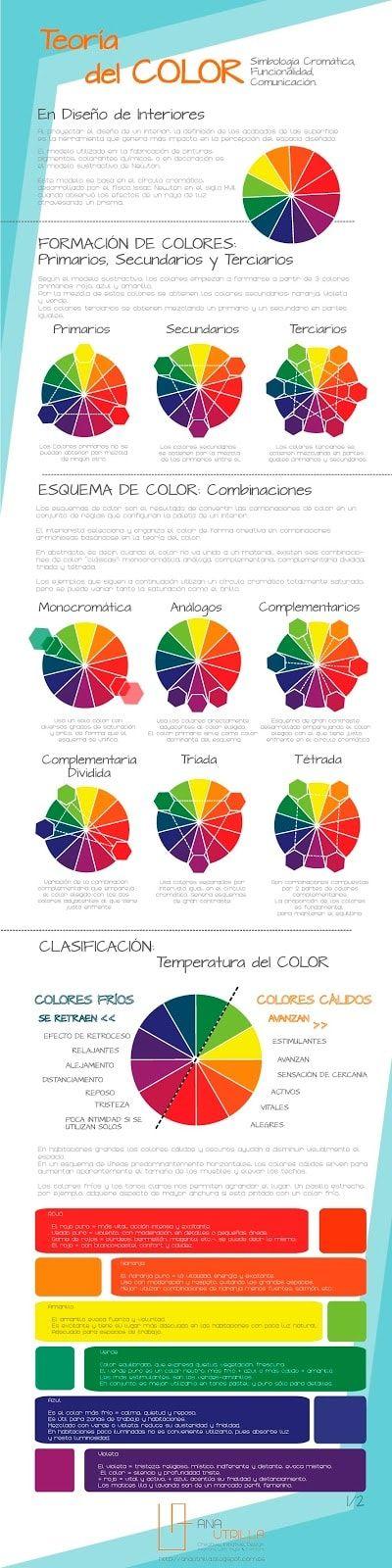 Teoría del color en decoración de interiores