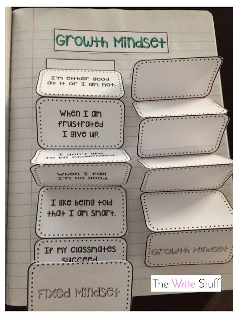 Social and Emotional Learning Activities Growth Mindset Interactive Mindful Notebooks for the Classroom | The TpT Blog