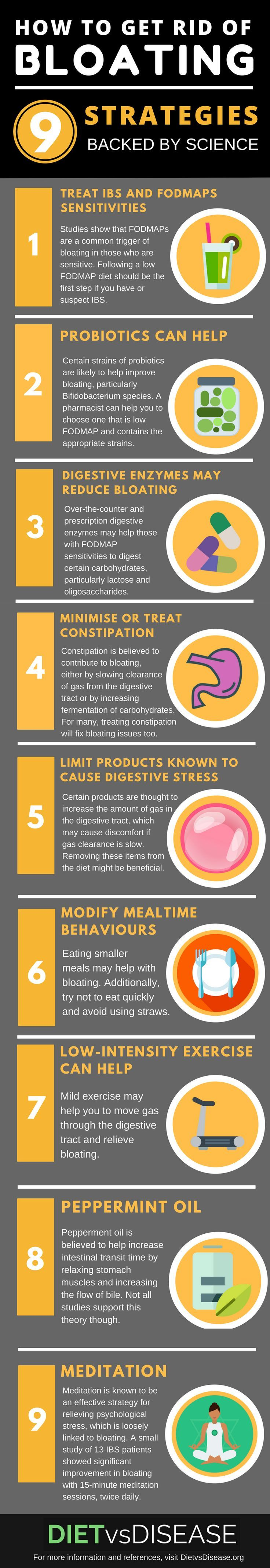 Do you experience stomach bloating after meals? This article explores 9 ways to get rid of digestion problem like bloating, including the use of a low FODMAP diet, probiotics, enzymes and peppermint oil