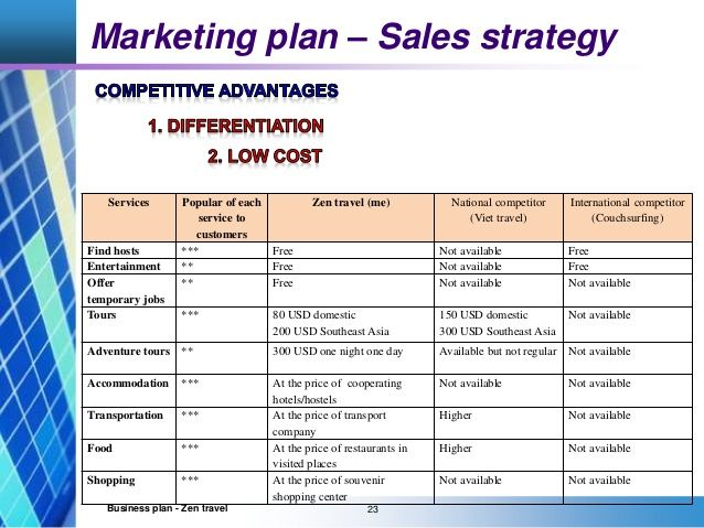 Best  Sales Strategy Ideas On   Sales Tips Sales And