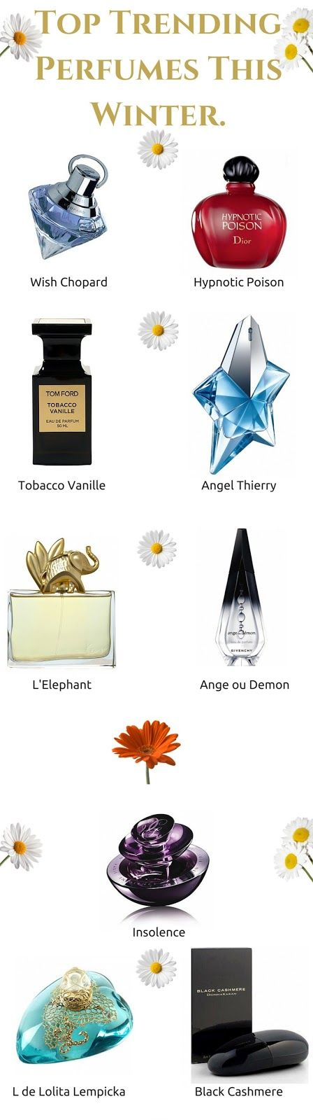 Perfumes for Women: Top 10 Winter Fragrances 2015