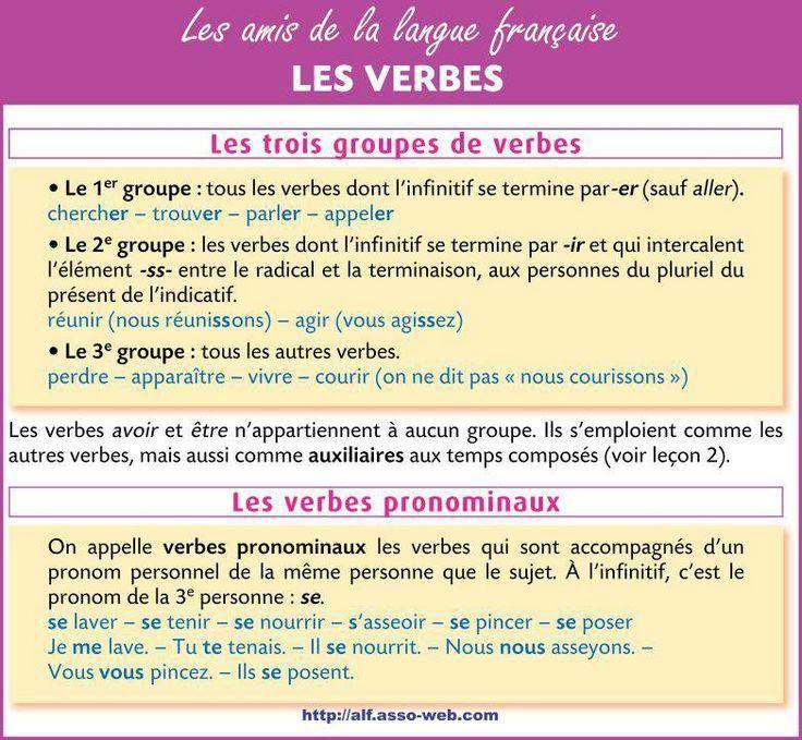 trois groupes de verbes