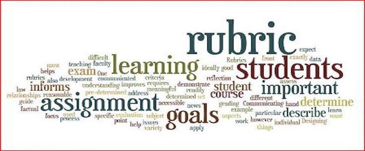 Un video-resumen sobre rúbricas. | The Flipped Classroom