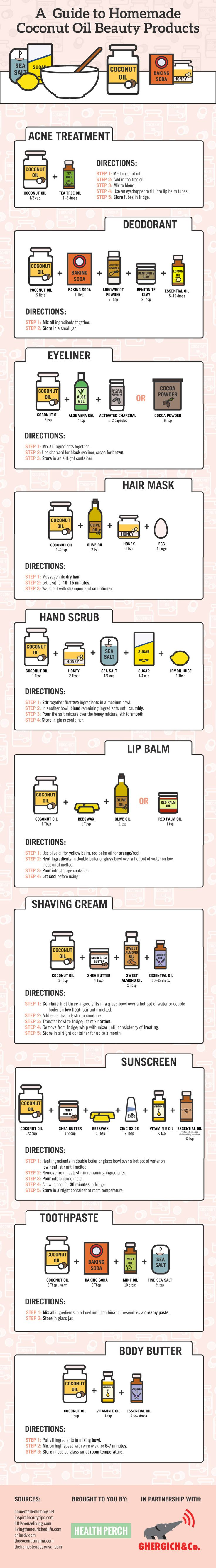 A guide to DIY coconut oil beauty products - we love coconut oil!! We also love skin care recipes that use food-grade ingredients straight from the pantry!