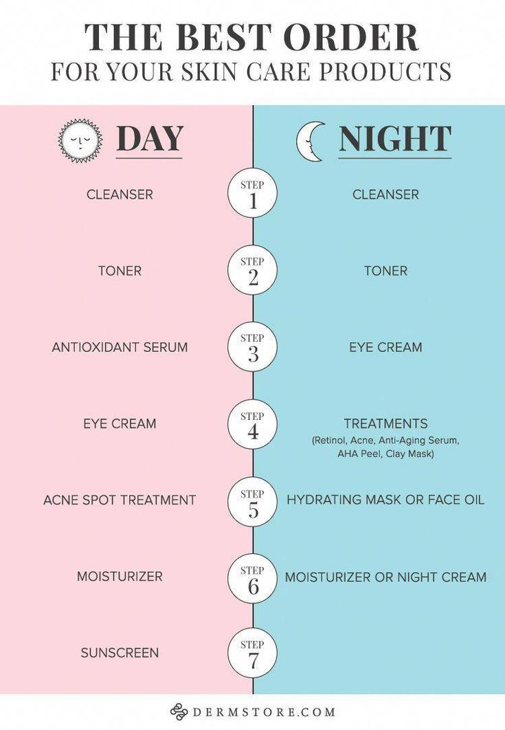 How do you layer skin care products