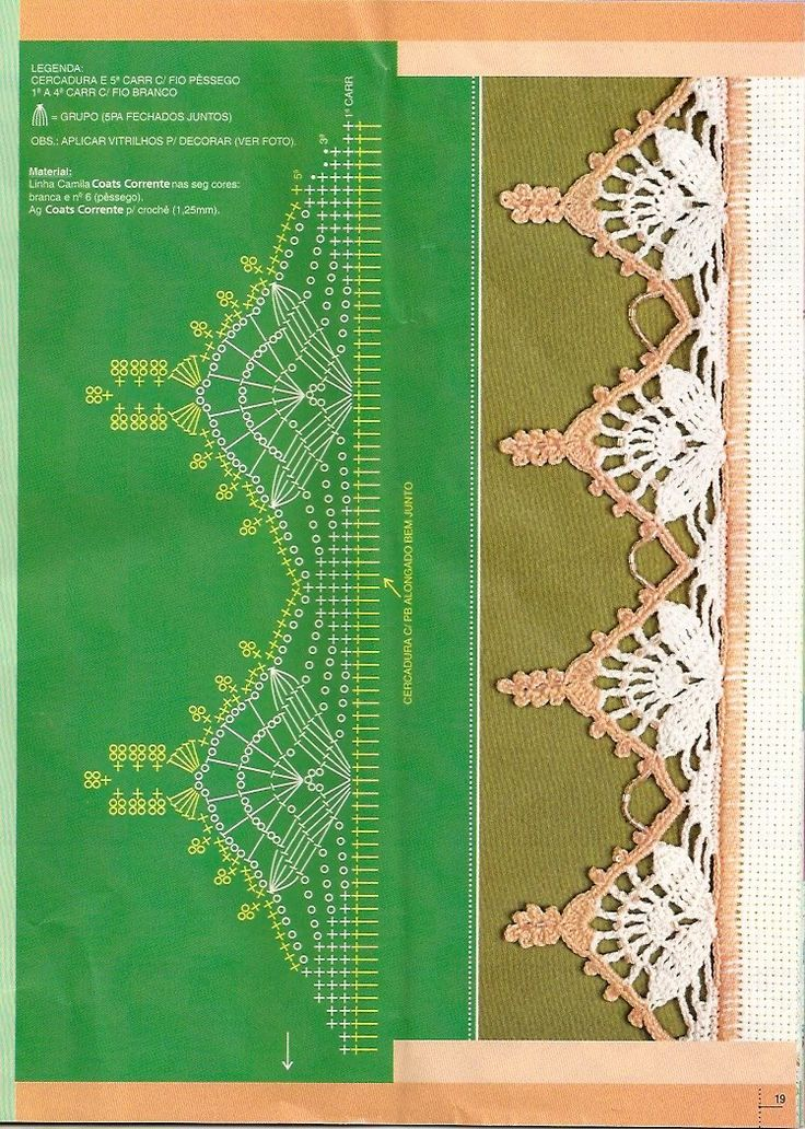 crochet edging with diagram @Af's 28/3/13