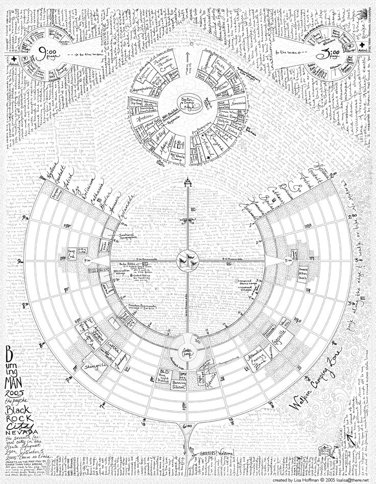 Burning Man map.. Best drawn out map I've seen so i figured i should save it