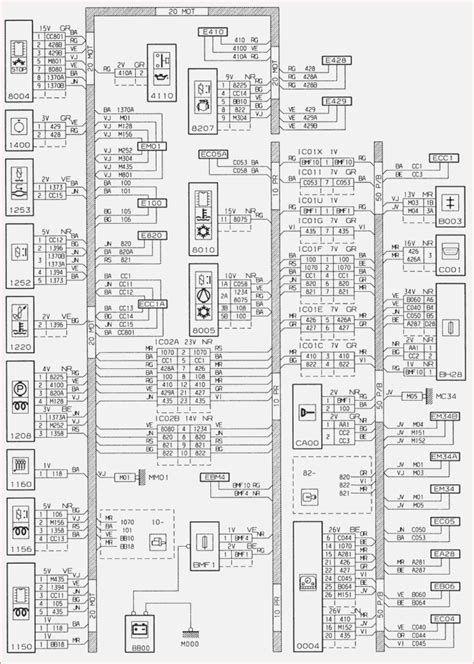 ecu wiring diagram peugeot 206 - peugeot 206 ecu wiring diagram  recibosverdes org