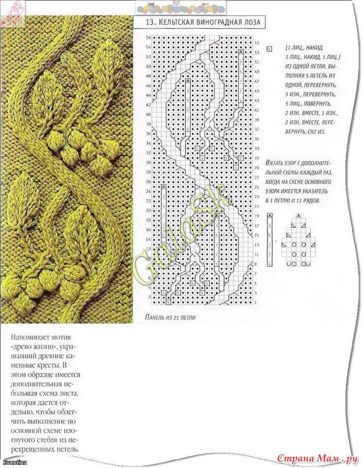 как найти схему для вязания по картинке способ позволяет получить