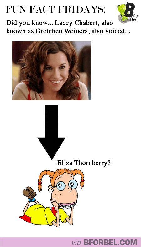 Fun Fact Fridays: Gretchen Weiners also voiced Eliza Thornberry! #meanGirls