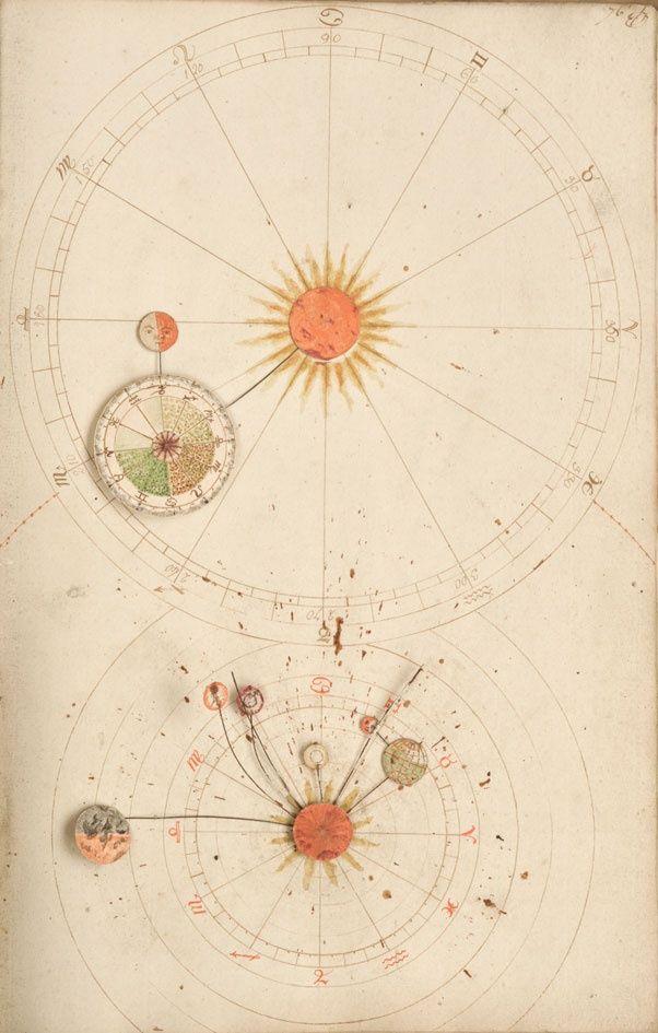 Flemish astronomical manuscript, c. 1800 with volvelles #Artscience
