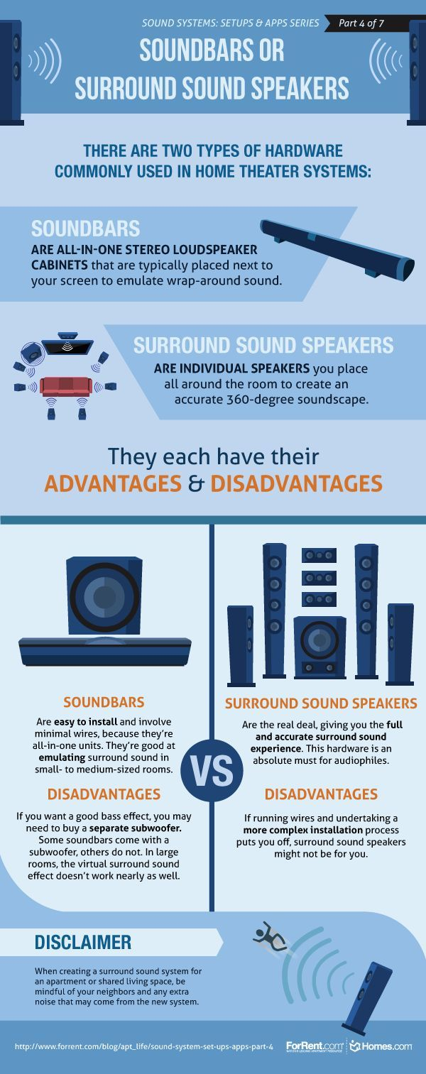 How to Create Surround Sound Systems in Your #Apartment: Part 4! #technology #entertaining