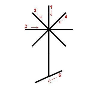Reiki symbol   WanderingPaths: Reiki: Arhuaine's Symbols