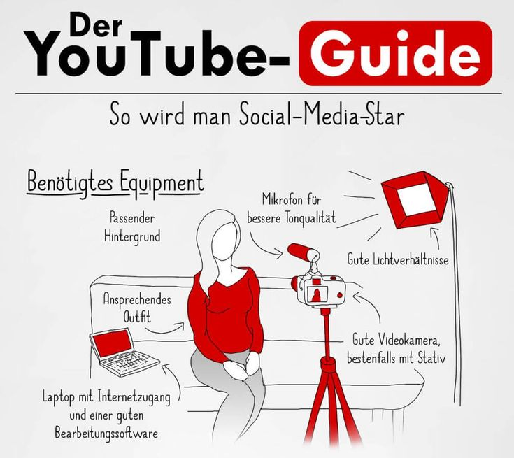 #Infografik zeigt, wie man erfolgreicher #Youtube-#Star wird und vom #Video-Dreh… – Sascha Bitz