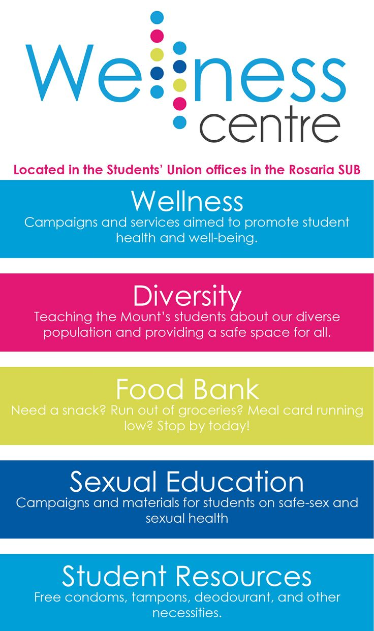 The MSVUSU Wellness Centre and Wellness Pantry offers Mount students access to information and resources including sexual health aids and a student food bank.