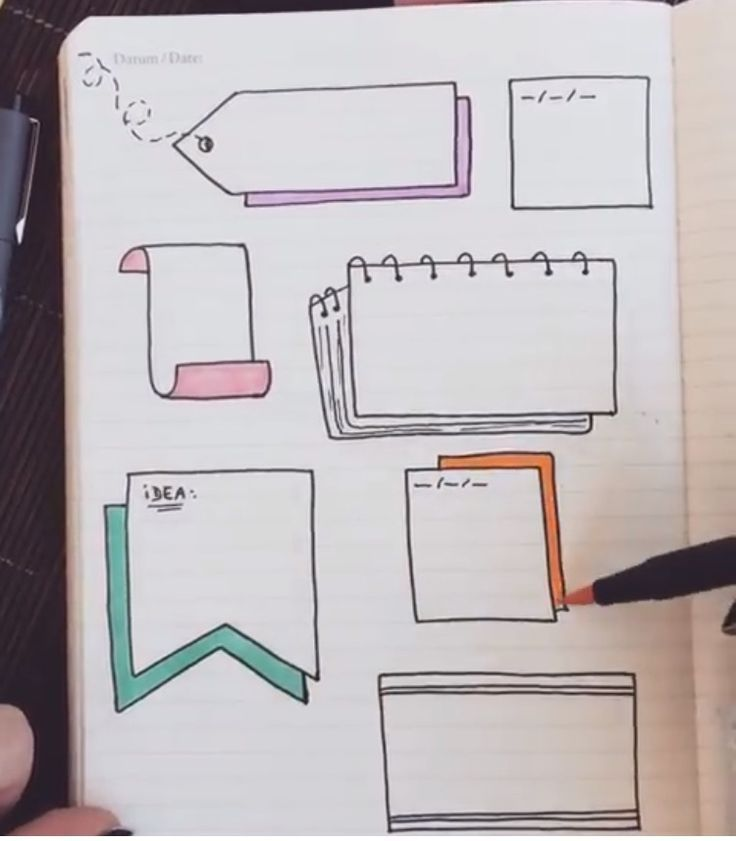 37+ Simple Bullet Journal Ideas to Organize Your Ambitious Goals Well … #bullet # …