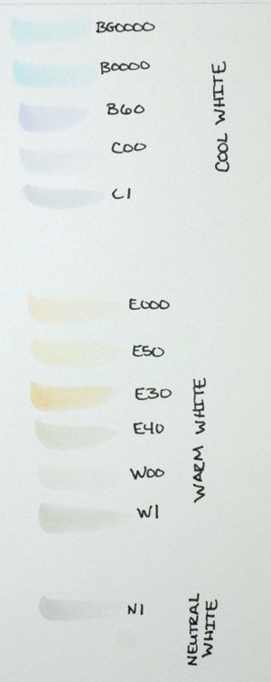 Copic Tutorial - Coloring White with Copic Markers