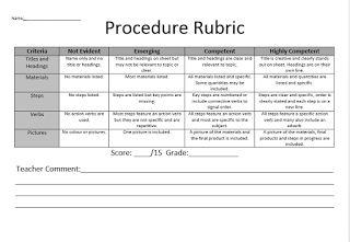 procedure of writing an essay