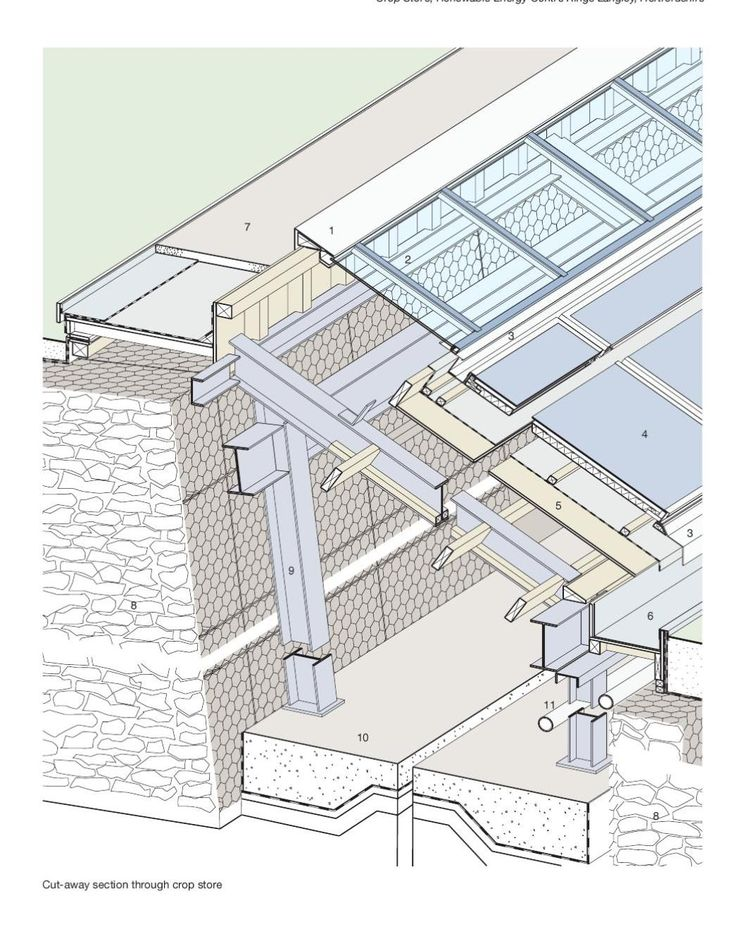Architecture in Detail #ClippedOnIssuu