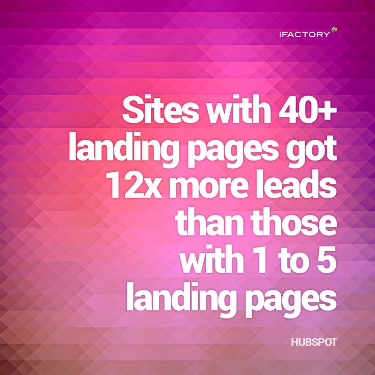 Sites with 40+ landing pages got 12x more leads than those with 1 to 5 landing pages #ifactory #landingpages #marketing #digitalmarketing