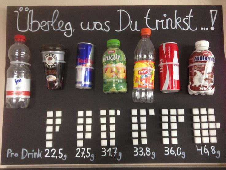 Überleg was du trinkst..!