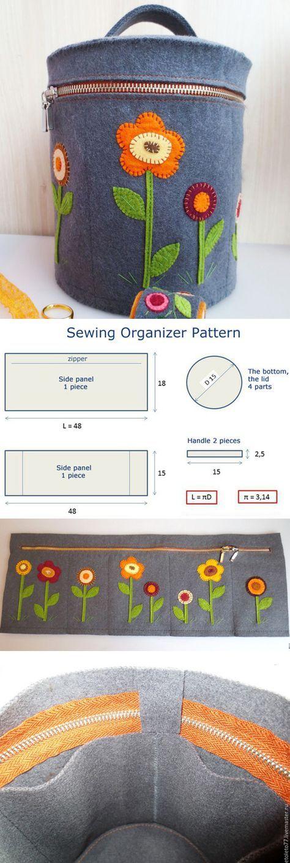 Purse Organizer Sewing Pattern. Photo Sewing Tutorial. Step by step. www.handma…