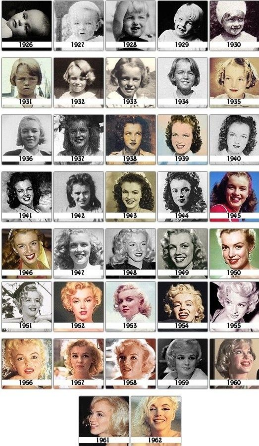 From Beginning to end   Progression of the Wonderful Life of Marilyn Monroe, Awesome & Amazing!! ~:<3   Classic Hollywood Diva   Silver Screen Sex Symbol   Pinup