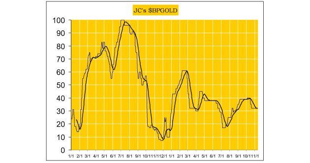 Jack Chan's Weekly Precious Metals Market Update