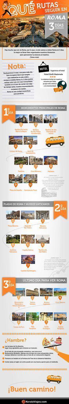 Qué ver en Roma en 3 Días #infografía Hemos creado una mini guía de Roma para no perderse nada de la ciudad eterna en 3 días, sabemos que es poco para una ciudad con tantos monumentos y atractivos pero si gracias a esta guía nos podemos organizar bien.