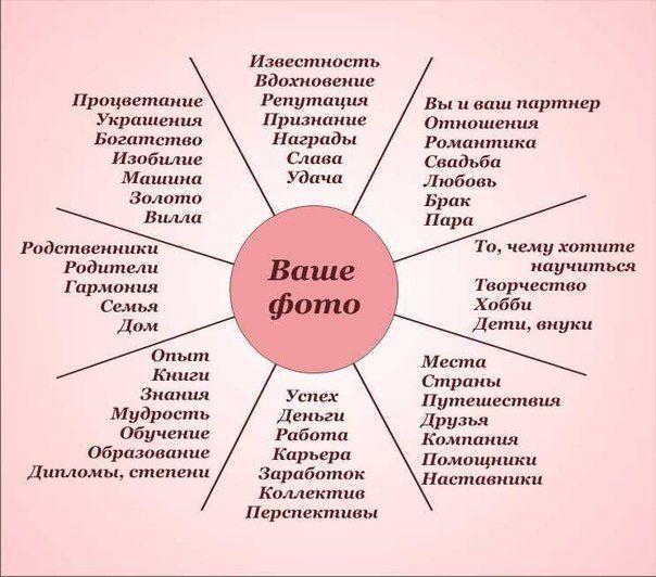 Создаем свою карту жела: 15 тыс изображений найдено в Яндекс.Картинках