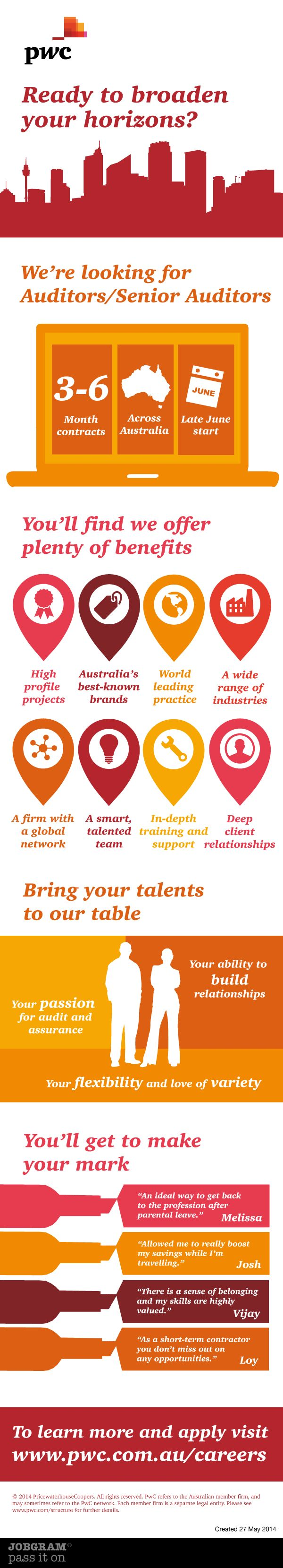 The PwC Assurance business is the world's leading practice of its kind. PwC Australia is currently offering 3-6 month contract opportunities for auditors to work on high-profile financial assurance projects. For more information and to apply visit https://pwcau.taleo.net/careersection/lateralext/jobdetail.ftl?job=SYD000332&lang=en&media_id= {board_instance_id}&src={pipeline_id}. #Jobgram