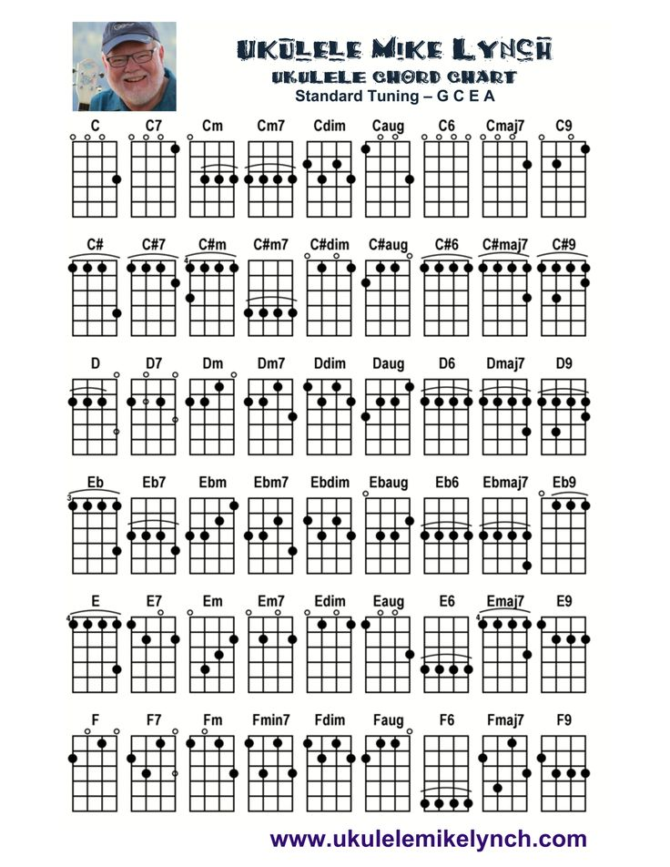 156 Best Ukulele Images On Pinterest | Ukulele Chords, Ukulele