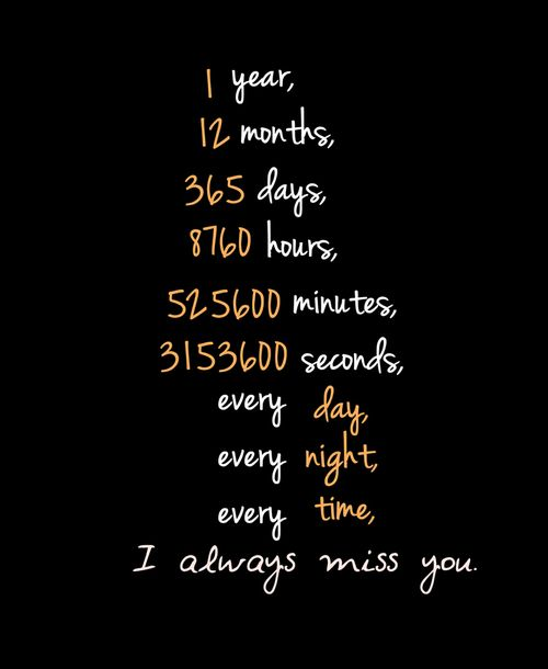 as time goes on, with every tick of clock and with the turn of each day..I will miss you and I will always keep missing you for the rest of days...until I'm with you again.