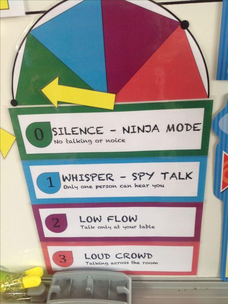 Bildresultat för inredning klassrum mysigt