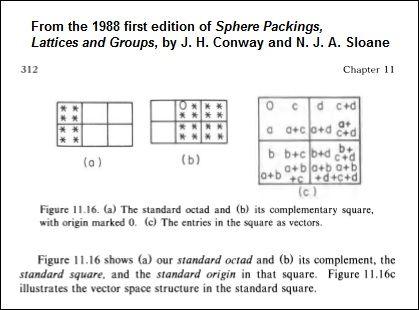 Dirac and Geometry « Log24