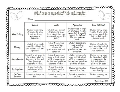 How do guided reading levels work in elementary school?