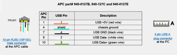 how to build an apc u p s  data cable  - page 2