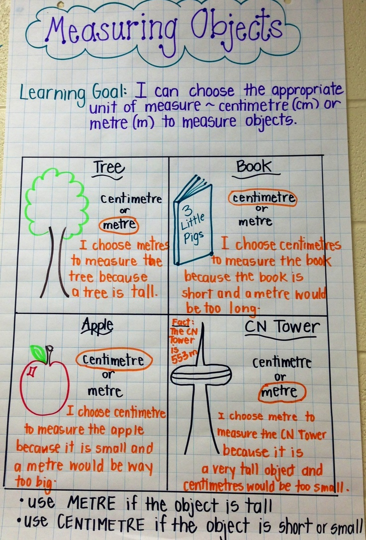 Worksheet Online Measurement Activities 1000 images about measurement on pinterest units of measuring objects