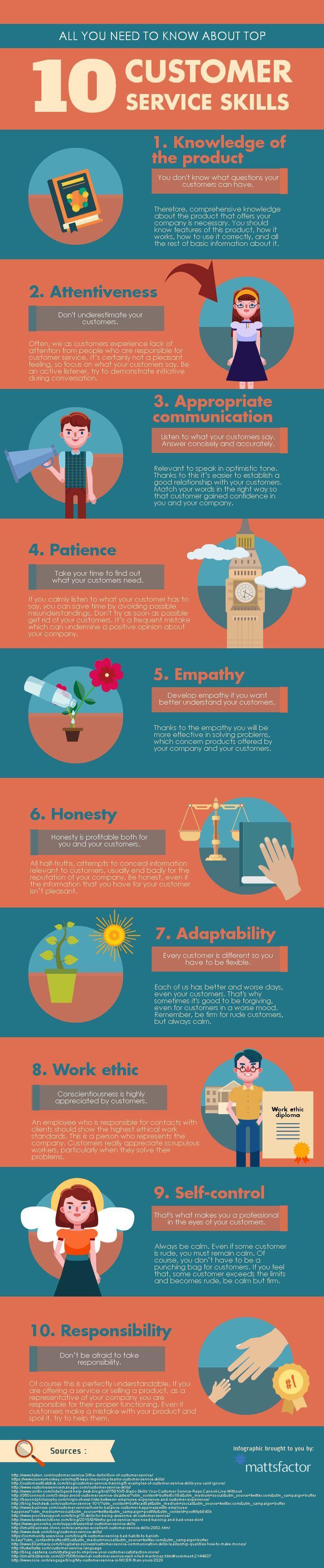 3 most important customer service skills